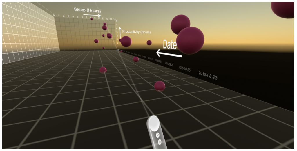 Data Visualisation in VR