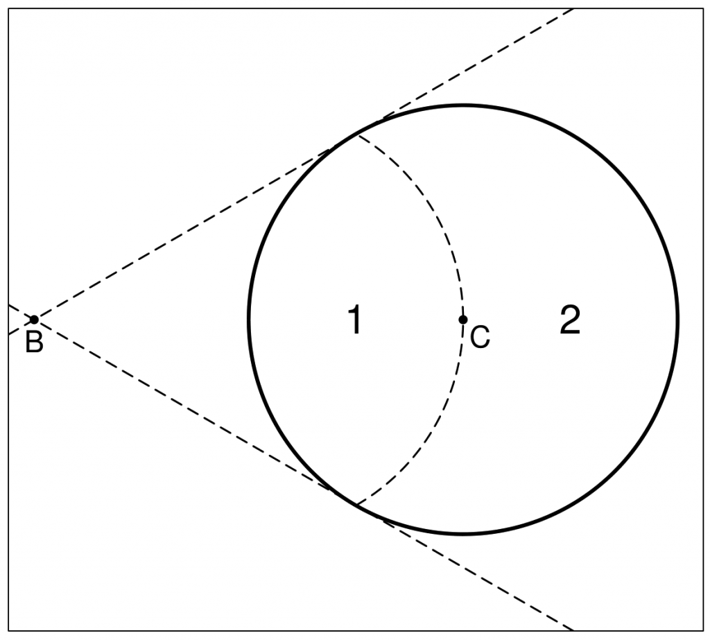 Figure showing the proportion of a circle which could get closer to the centre by moving it towards the origin