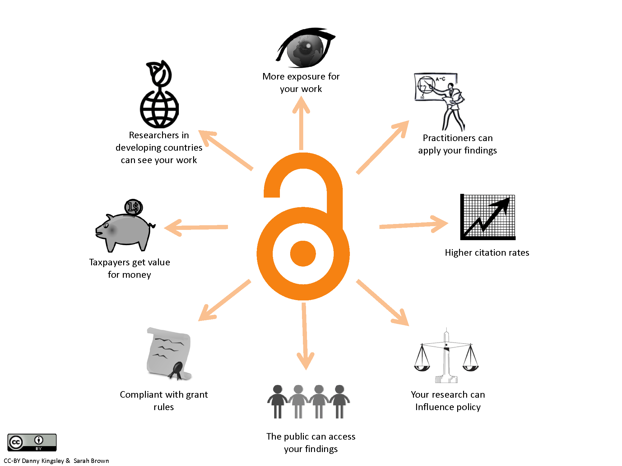 cc-by_logo
