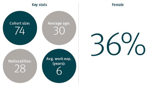 blog-stats-1