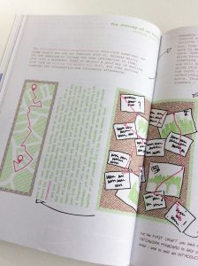 Image from 'Writing Essays by Pictures' showing the journey the reader goes on in an essay
