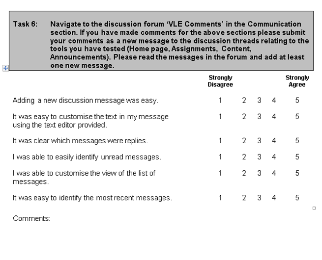 Example usability questionnaire used for Imperial College London VLE review