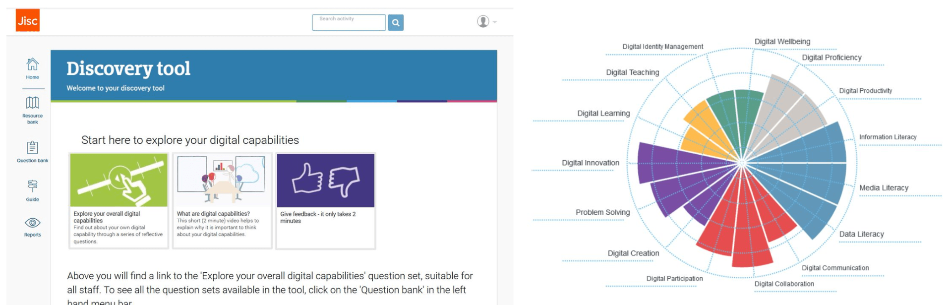 Screenshot of Jisc discovery tool and sample results