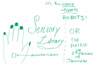 Hand Microchips, Robots and a Sensory Library