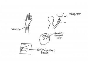 Future Books and Future Chips