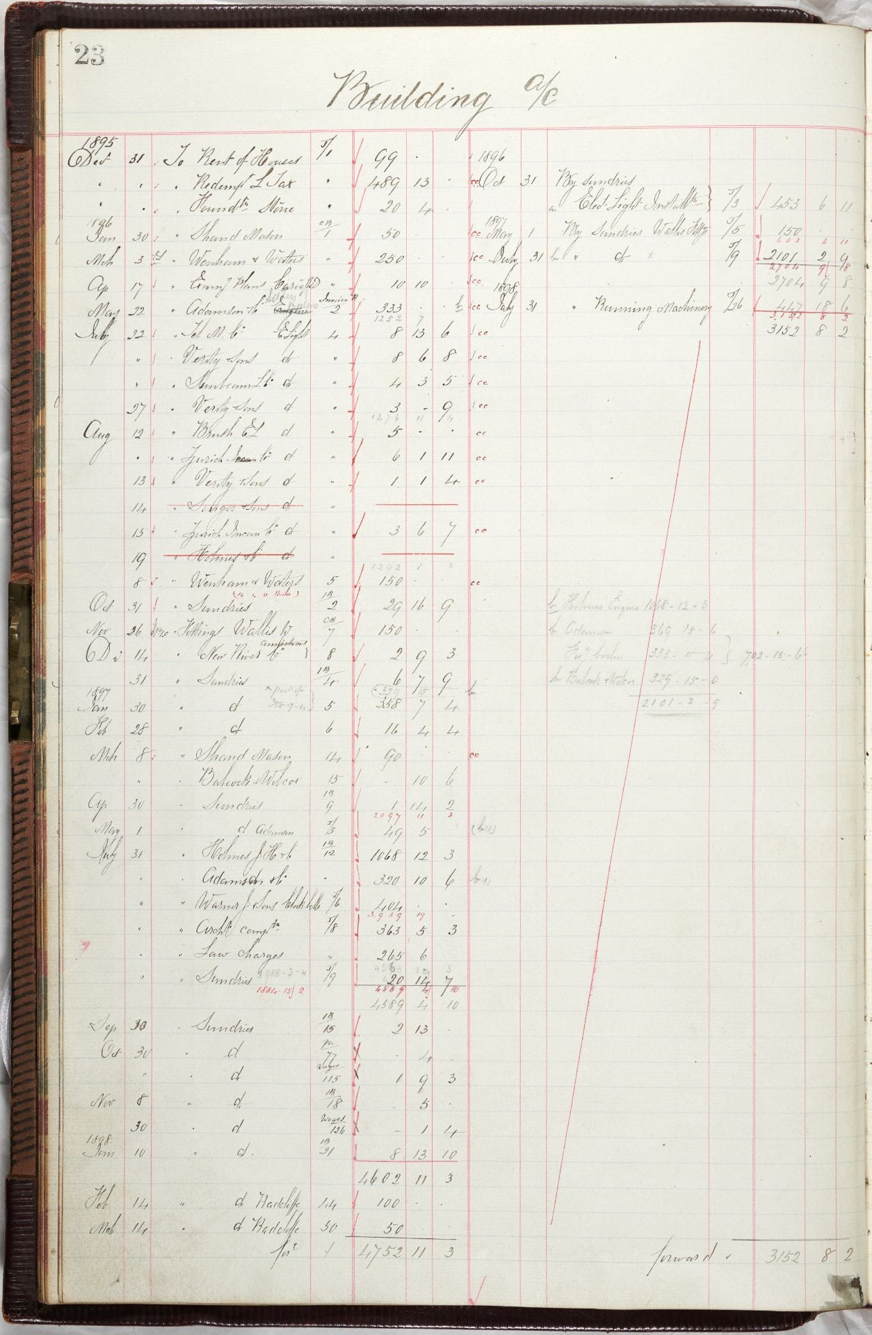 Financial ledger page 23 Building a/c. Costs arising from 1895.