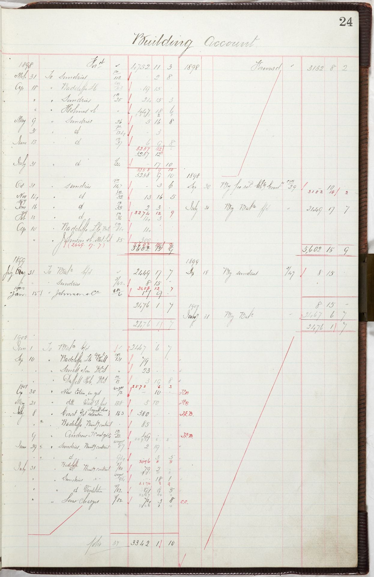 Financial ledger page 24 Building account. Costs arising from 1898.
