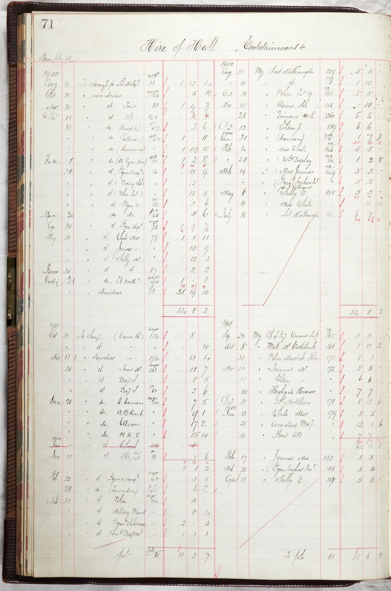 Financial ledger page 71 Hire of Hall - Entertainments. Costs arising from 1900.