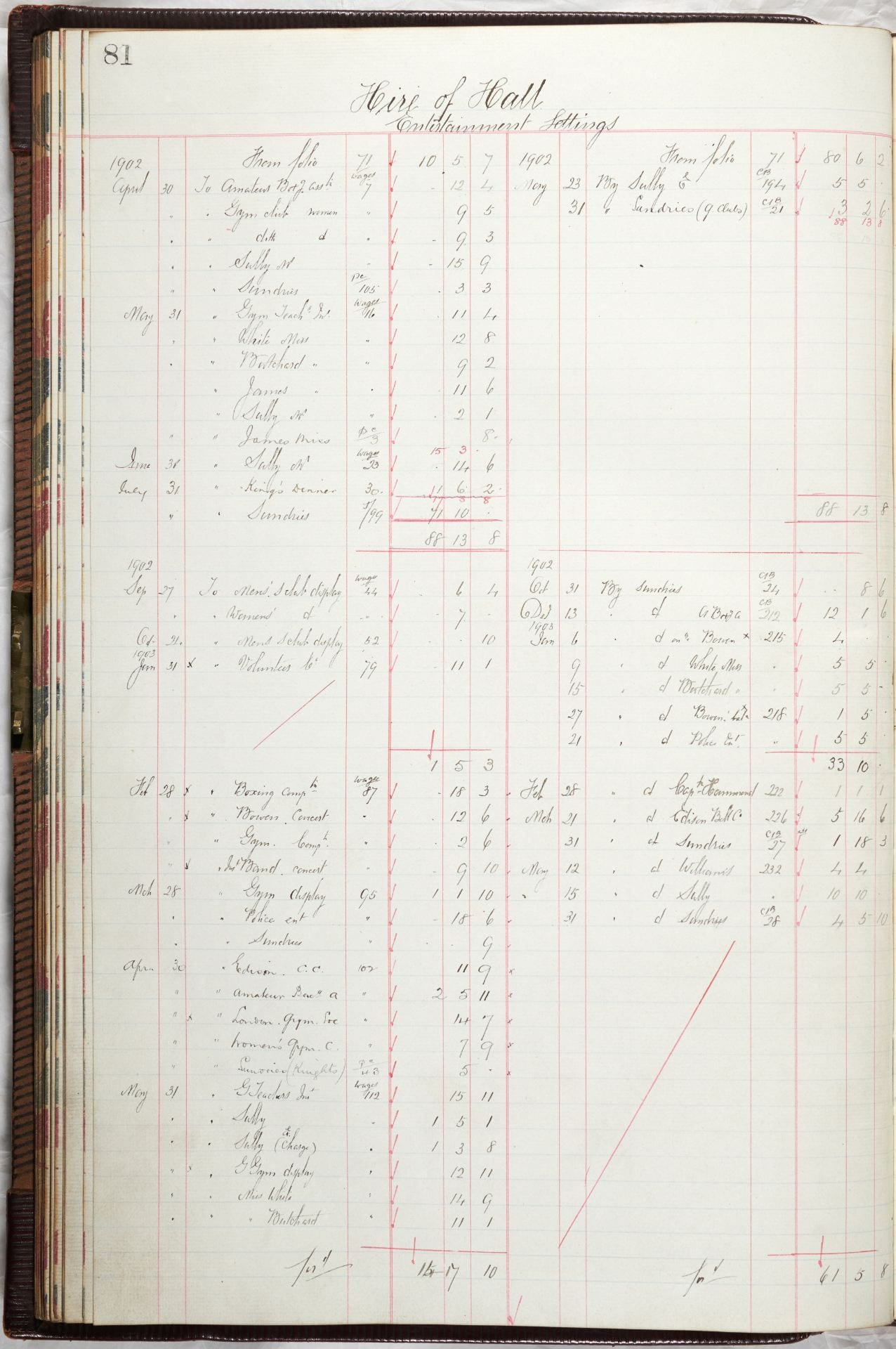Financial ledger page 81 Hire of Hall - Entertainment Settings. Costs arising from 1902.