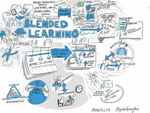 Blended Learning Picture