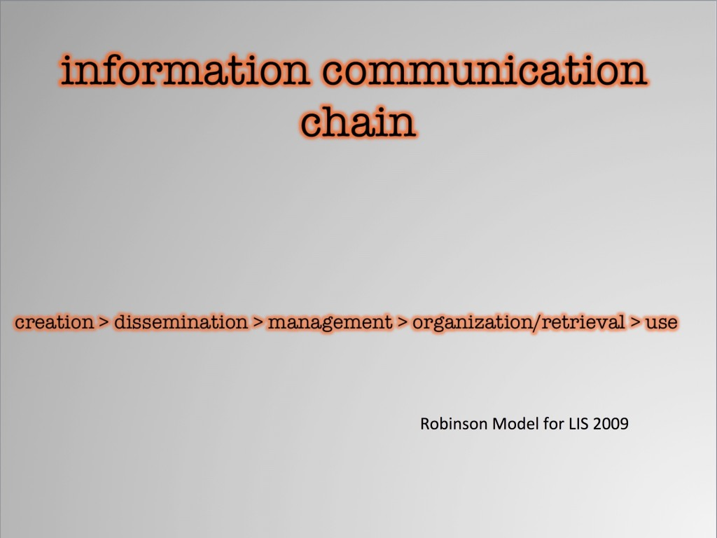 Information Communication Chain Model, Robinson 2009
