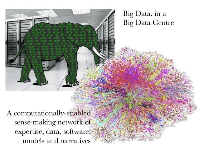 Big Data in a Big Data Centre