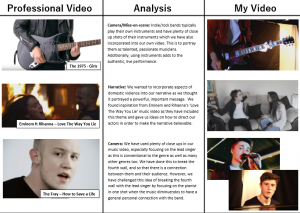 Evaluation Question 1 - music video 1