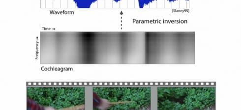 MIT/CSAIL researchers add realistic sounds to silent videos, a step toward automating sound effects for movies? MIT researchers have developed a computer system […]