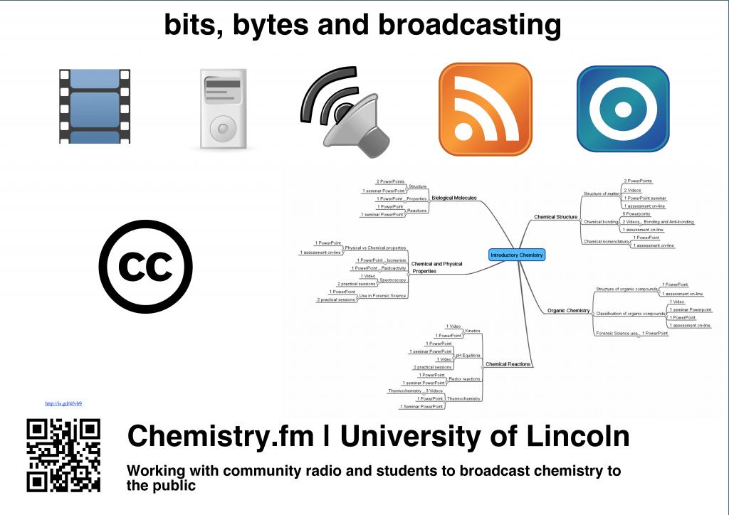 Chemistryfm Poster