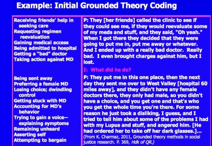 Demonstrating Grounded Theory coding