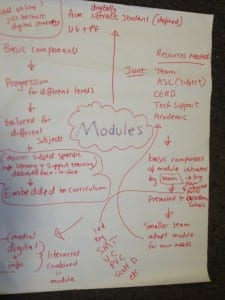 modules flipchart
