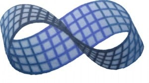 mobius strip image froom http://arnoldit.com/wordpress/2010/01/13/search-vendors-working-the-content-food-chain/