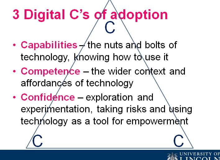 3 C's of digital adoption, caababilities, competence and confidence