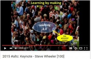 image from Steve Wheeler ALTC15 Keynote https://www.youtube.com/watch?v=OsmCL5xuK7g