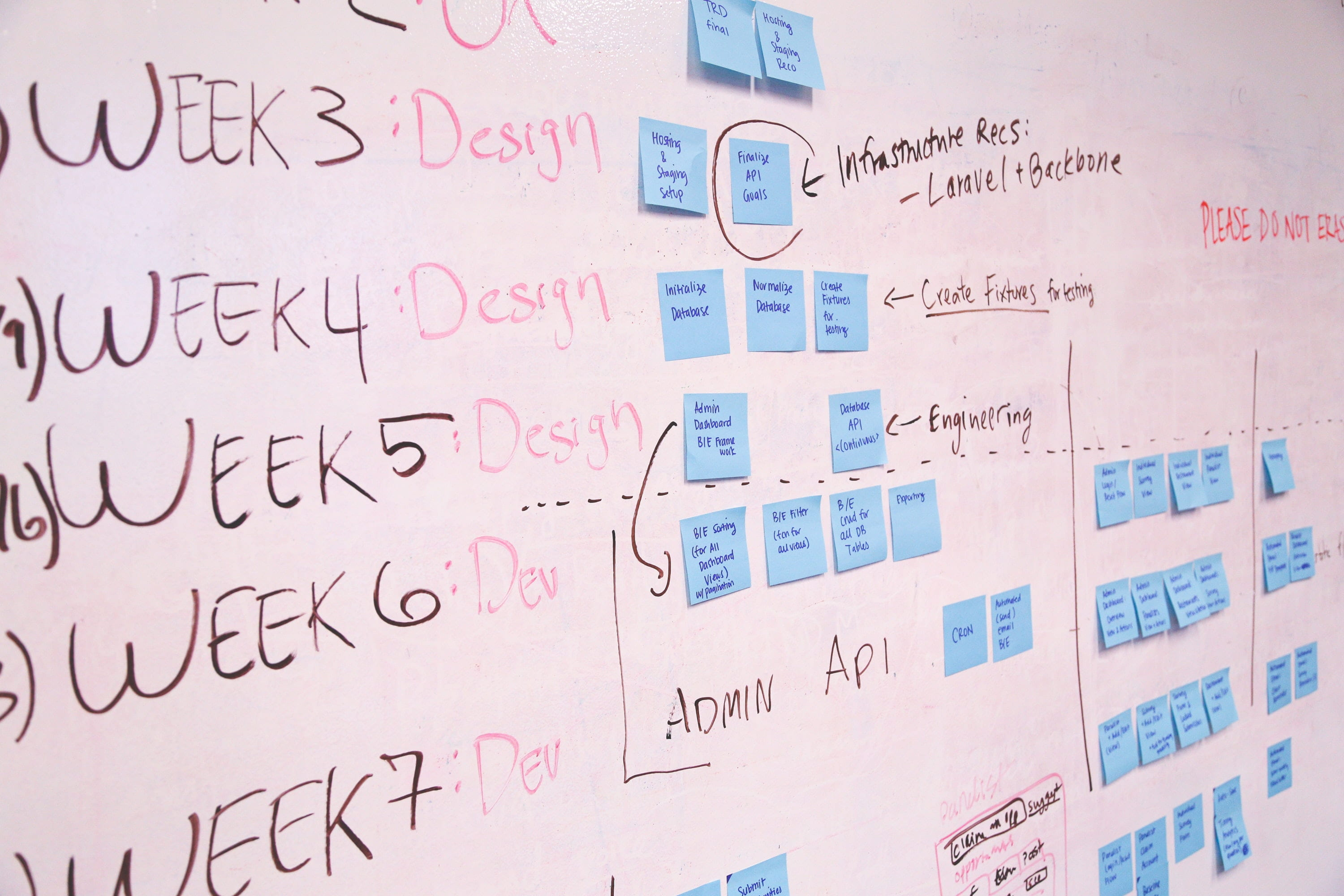 A whiteboard with a weekly planner written on it. There are many post-it notes laid out for each week.