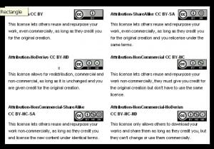 Six CC licences