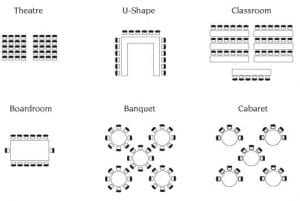 Picture of examples of seating layouts
