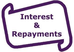 Interest & Repayments
