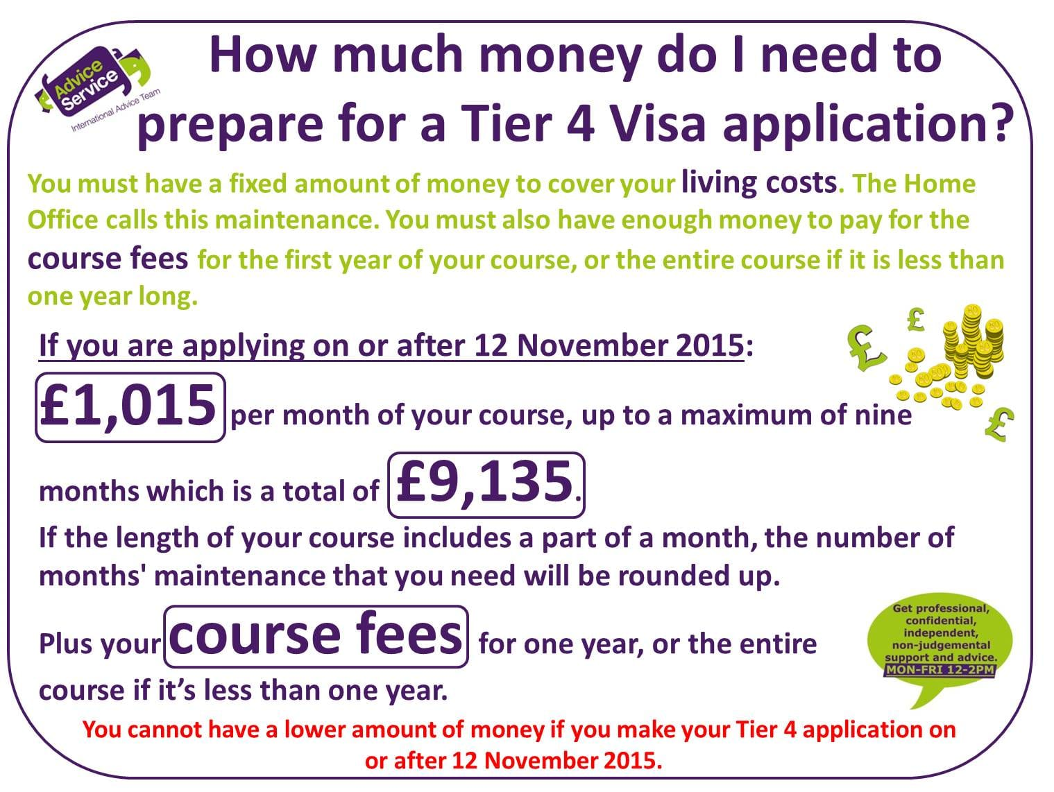 Applying for your Visa in the UK – Advice Service