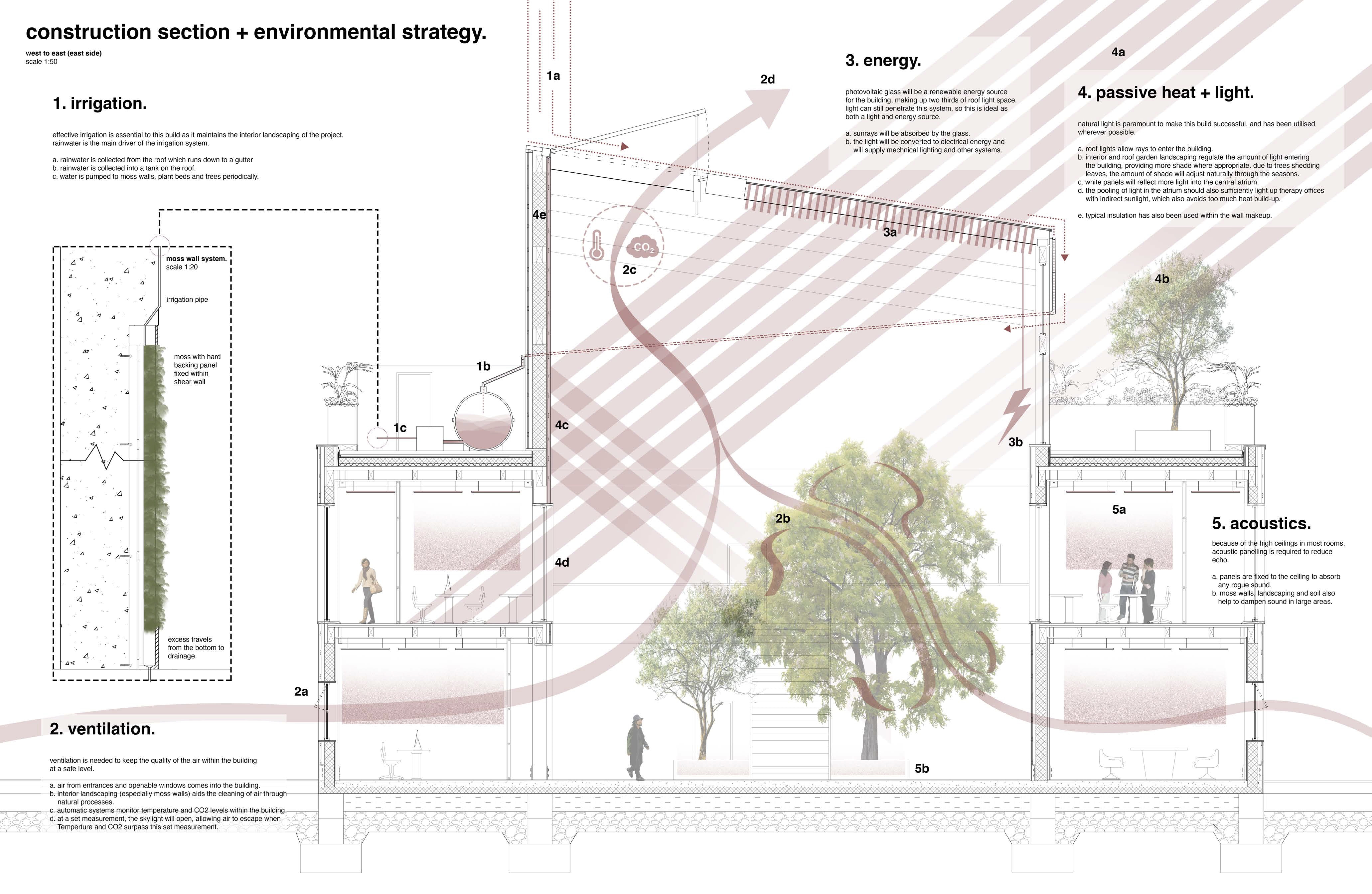 The Strategy - Utilising the surrounding environment is essential to creating a building that sits well within its context- this can be achieved by harnessing, light, rainfall, wind, etc.
