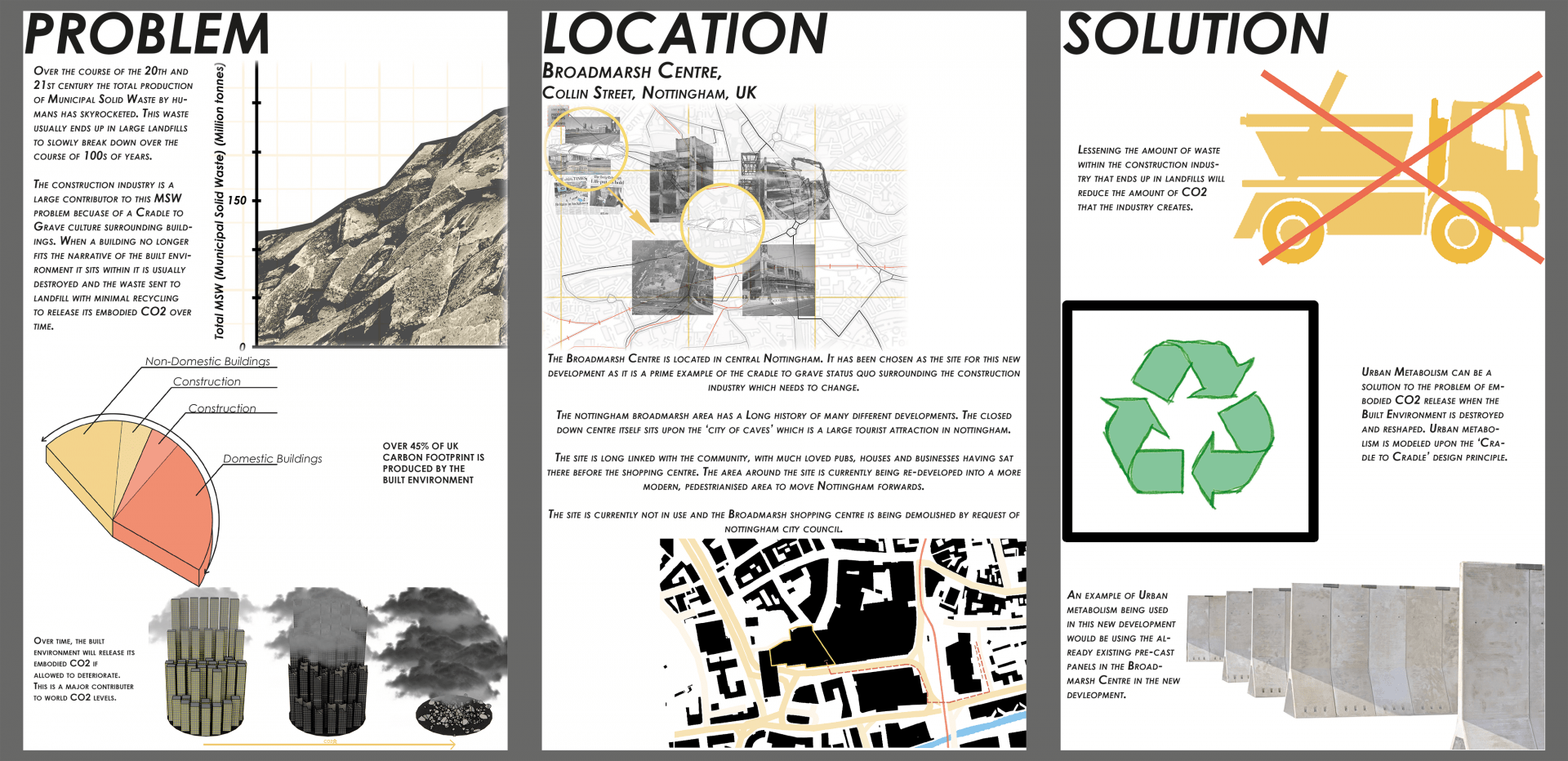 Graphic to introduce the problem, location and concept for the project.