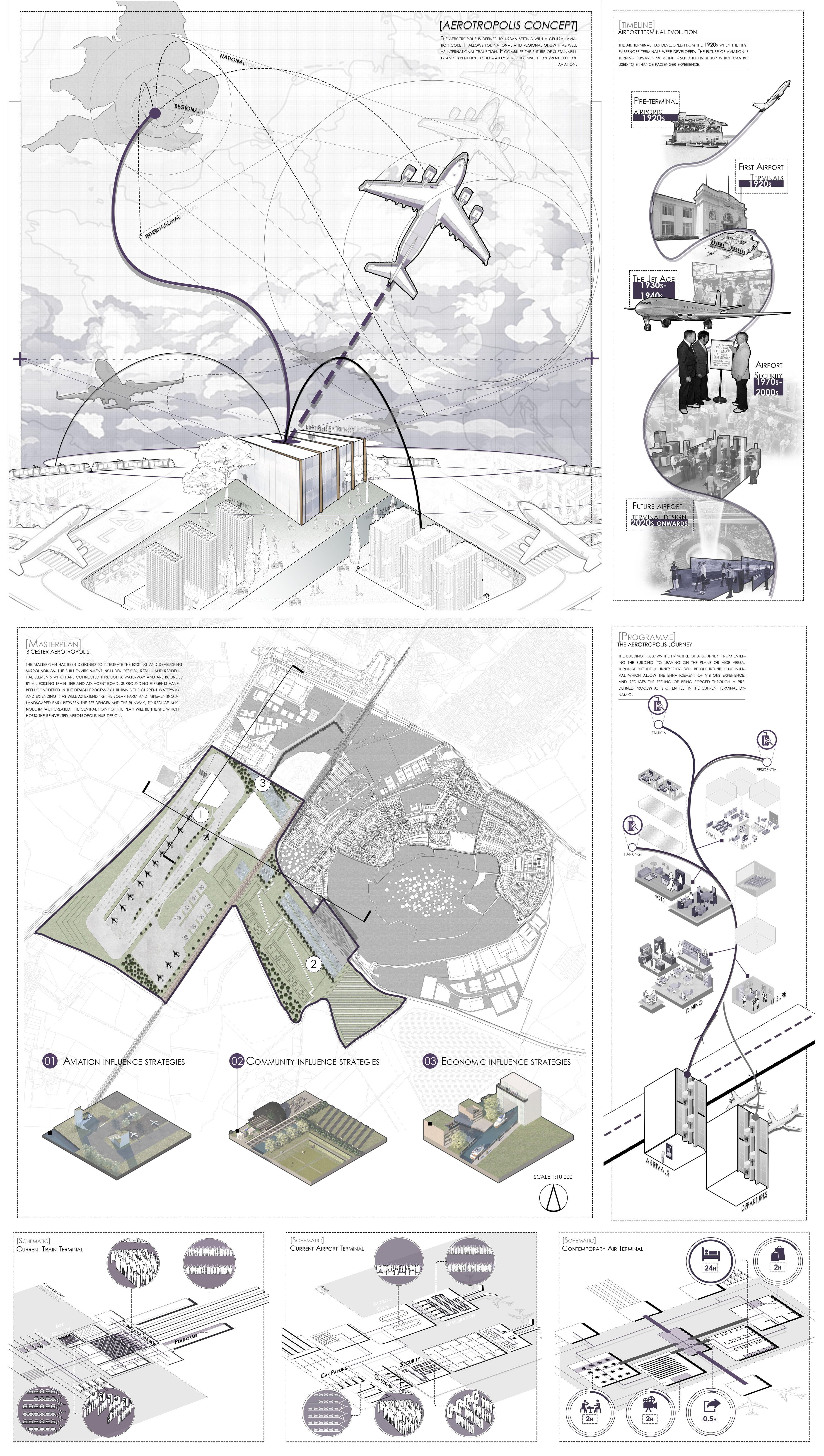 Concept of new terminal design.