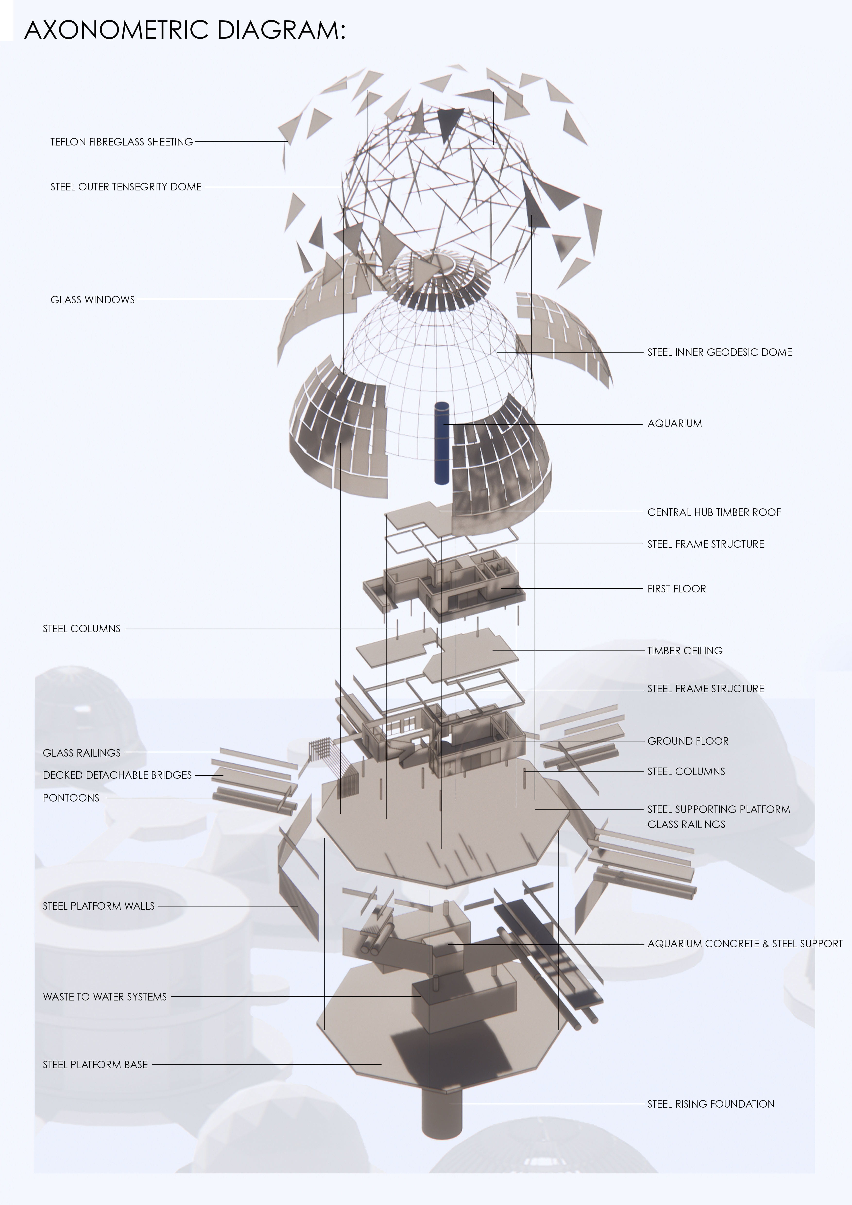 Exploded Axonometric showing how the elements work and fit together