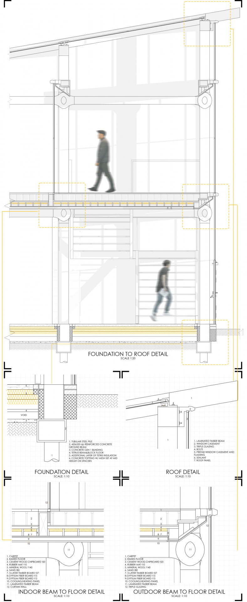 Design details, showcasing a 1:20 Foundation, to Roof Detail, along with 1:10 Details of the Foundation, Floor, and Roof to demonstrate materiality.