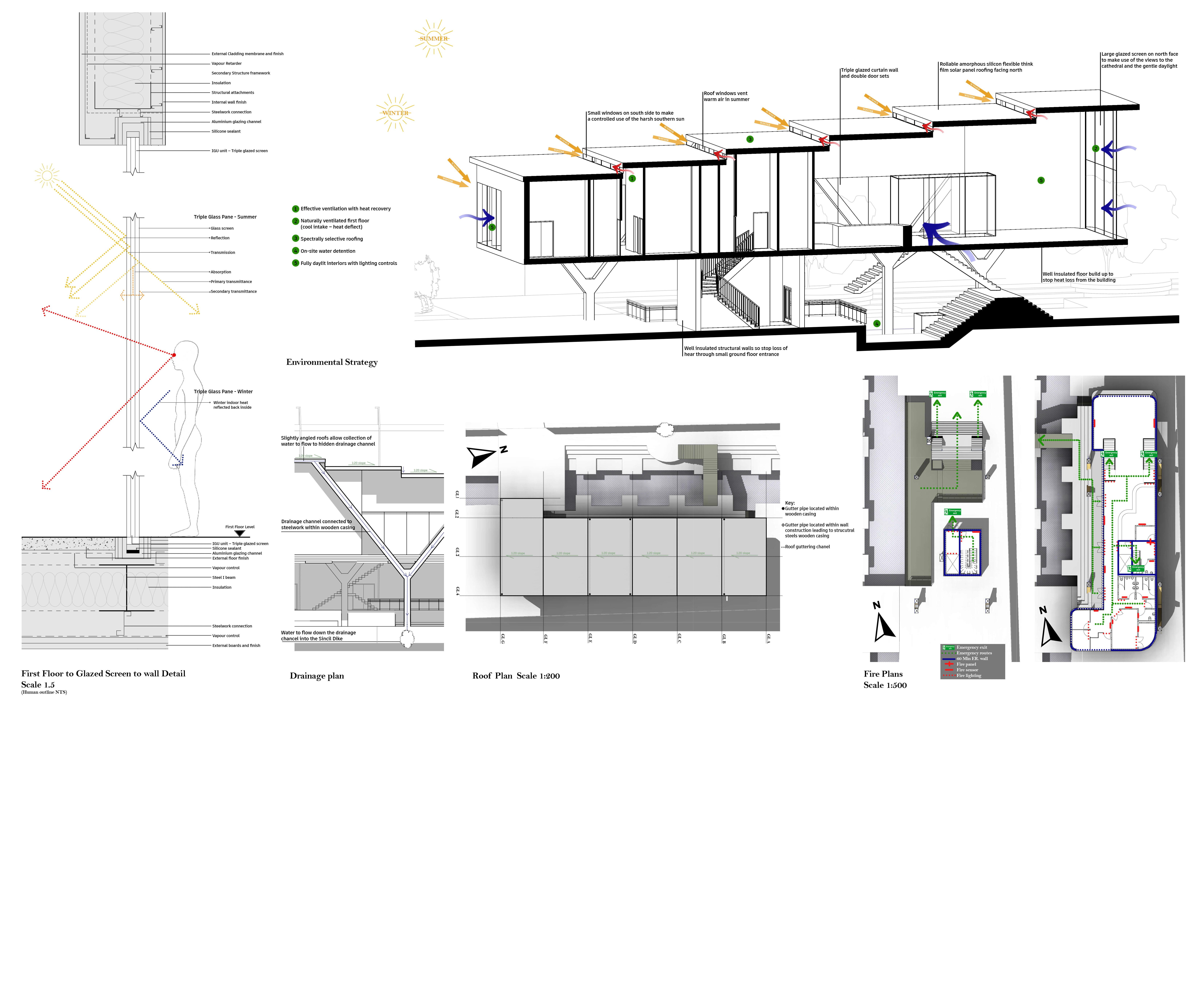 Mindmap of proposed Building Details.