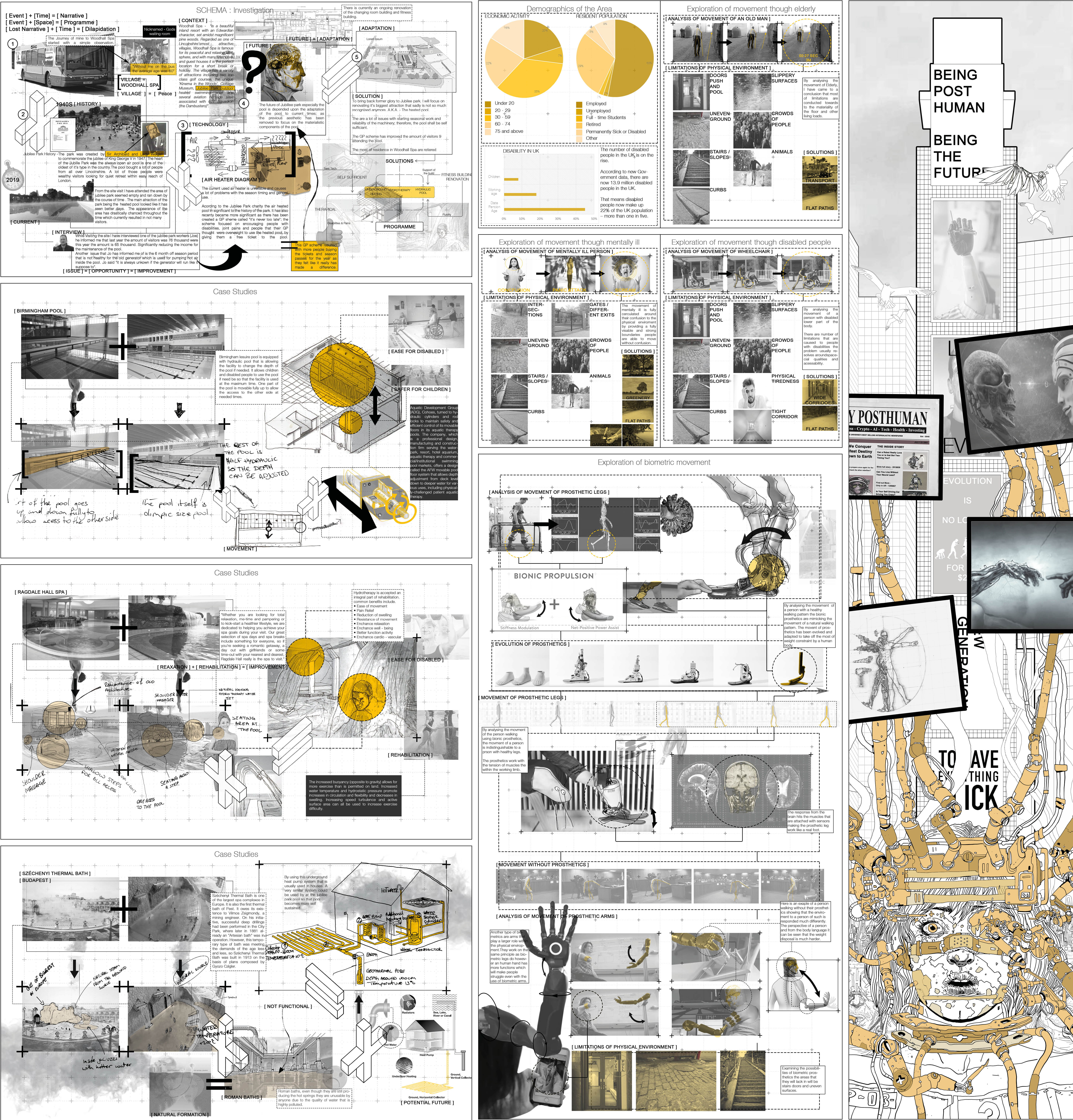 A selection of diagrams making up an initial extraction of thesis.