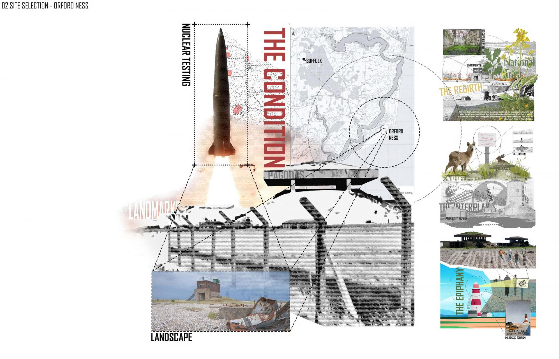 Image of Site concept - I unpacked the site of Orford Ness using the Fictional Frameworking stages from my concept.