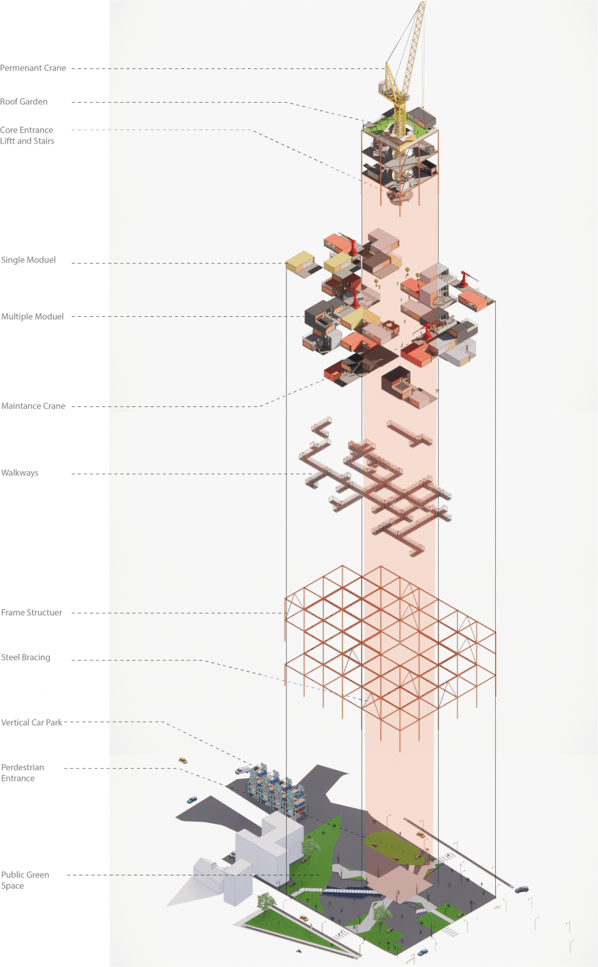 Exploded diagram showing the modular structure of the development