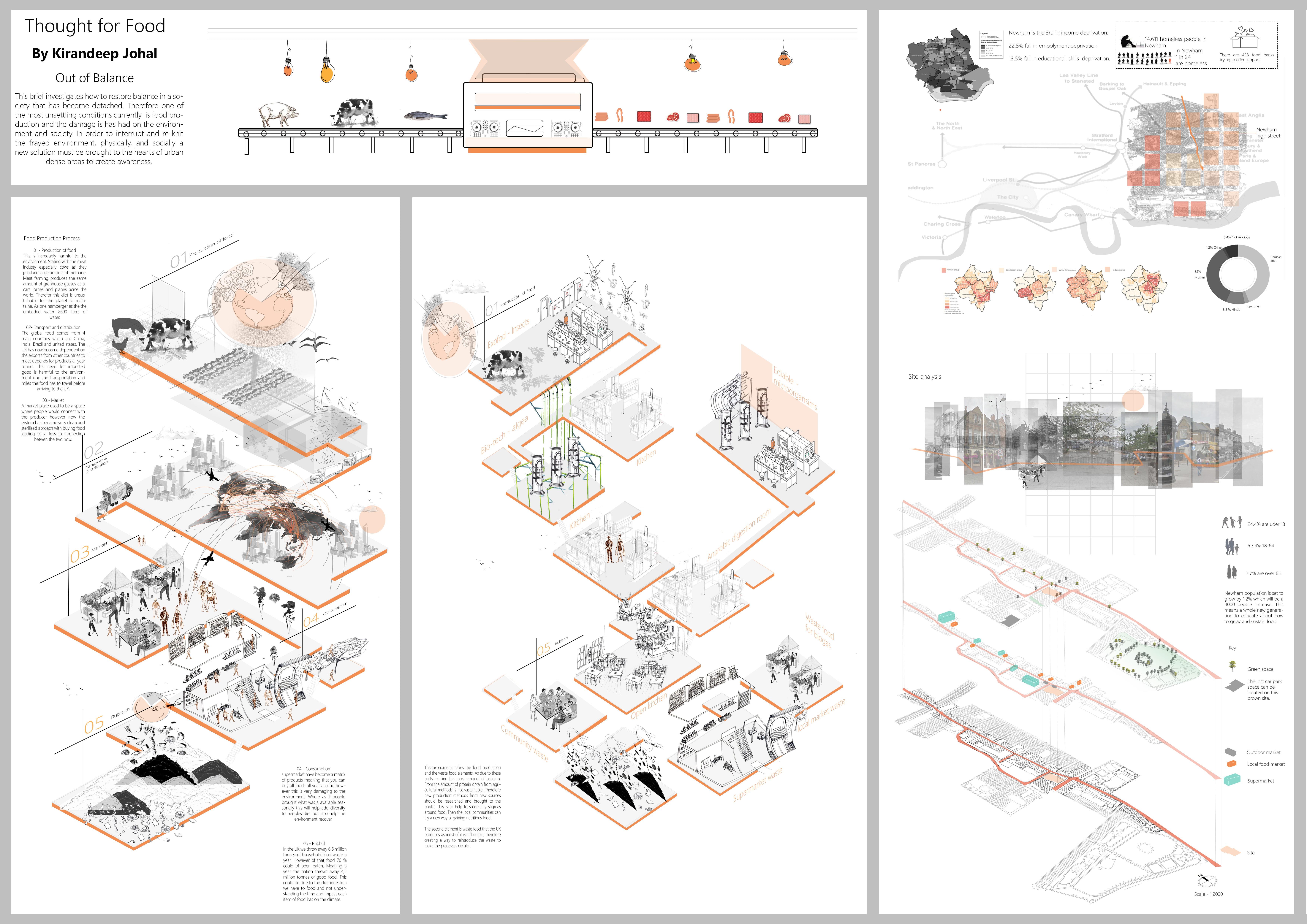 Architectural designs.