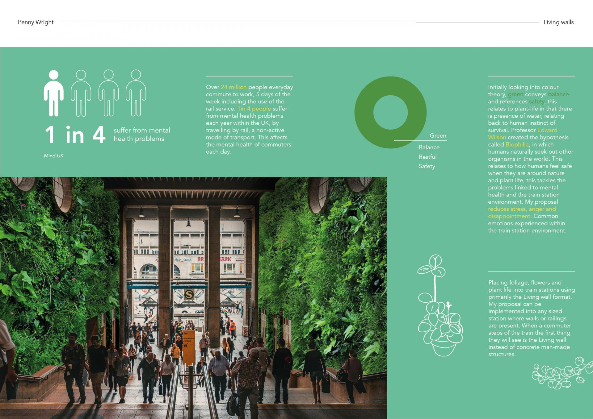 Presentation slide with an image of a doorway with greenery around it and information about the living walls project.