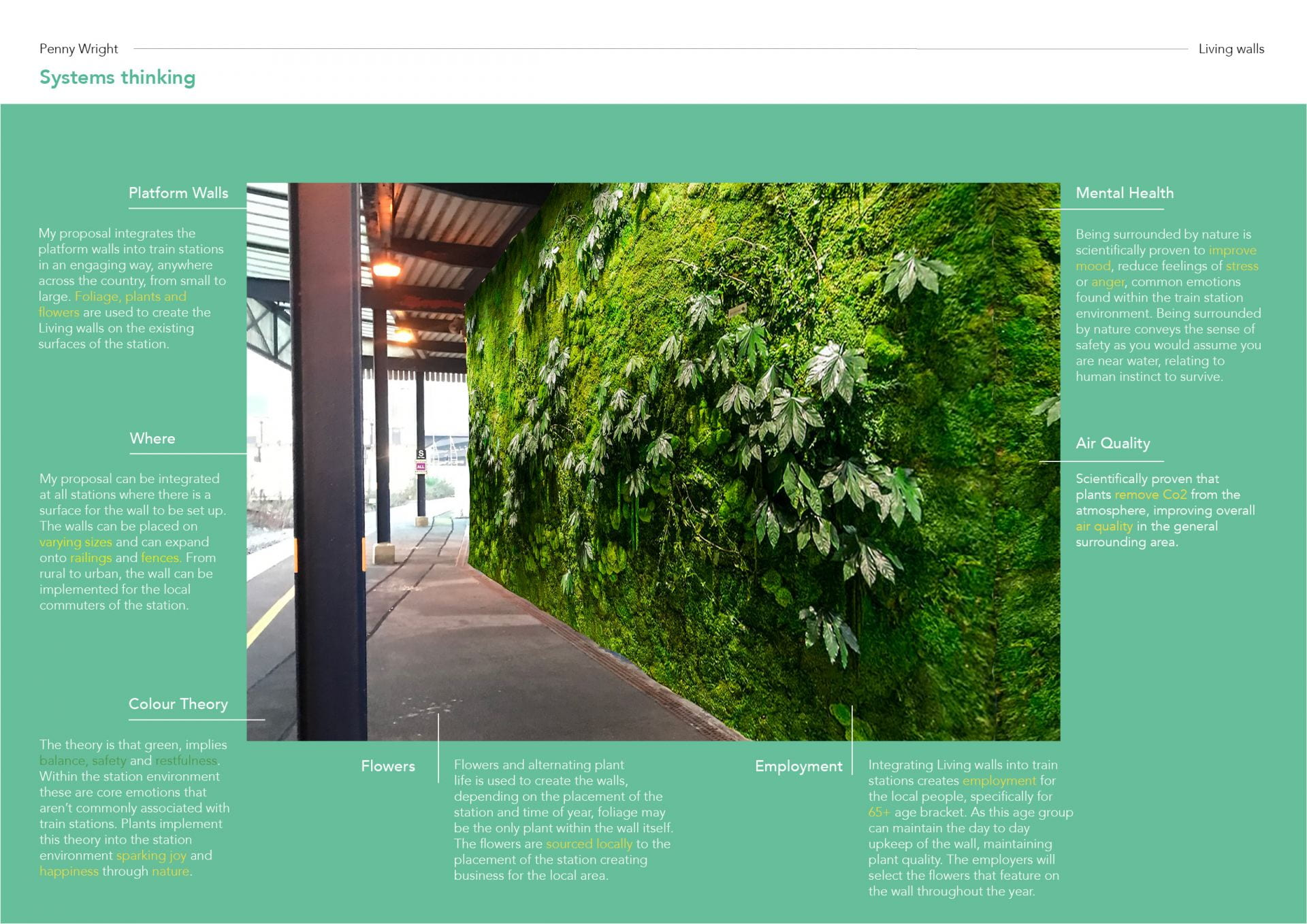 Presentation slide with an image of a train platform with greenery on a wall and information about the living walls project.