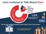 Take part in the Race Equality Charter focus groups