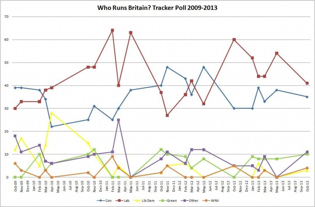 WRB Tracker Poll