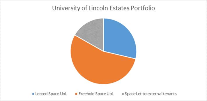 Estates Property Portfolio 2016.jpg