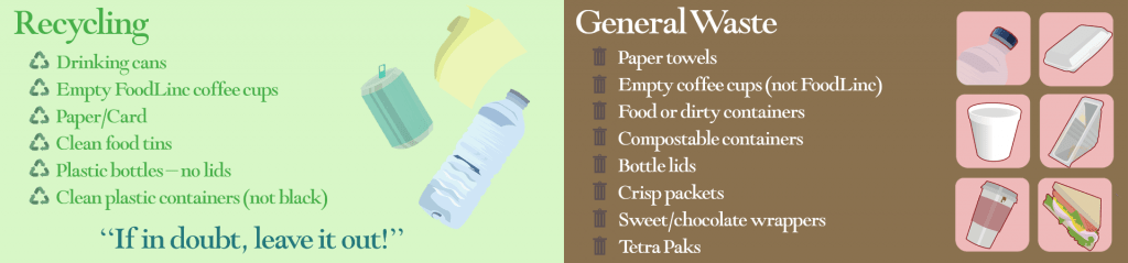 Recycling and waste streams on campus