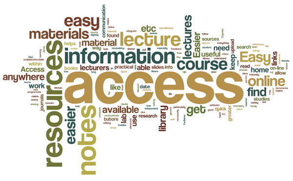 Online learning tools wordcloud