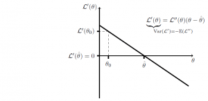 likelihood ratio test fig 2