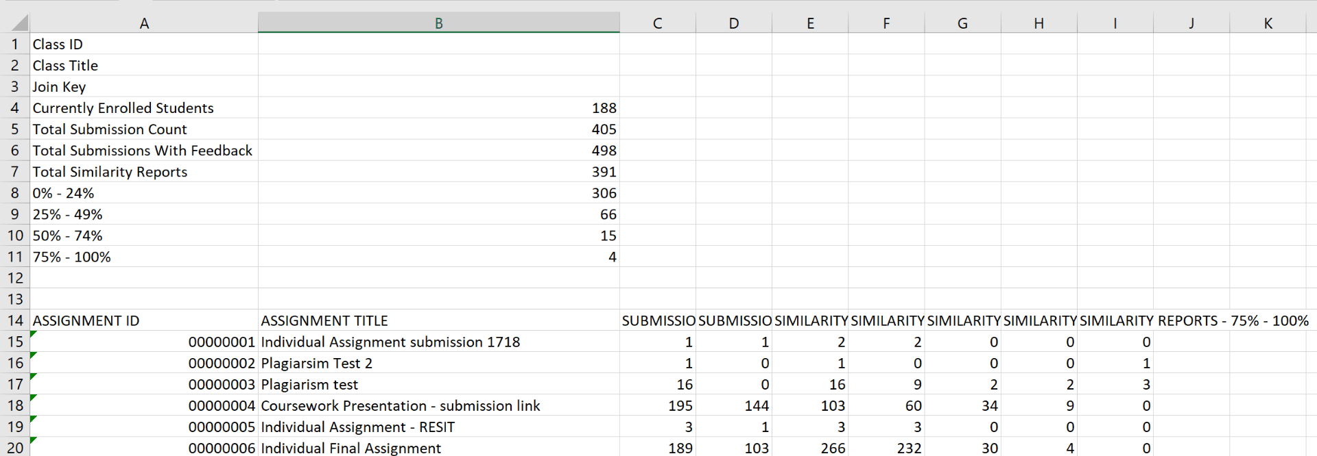 A CSV file shows an export of assessment data at a module and assignment level.