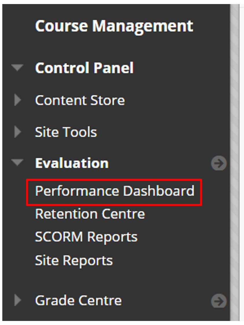 Expanded Evaluation tab in Blackboard with a red box to indicate the location of the Performance Dashboard tool.