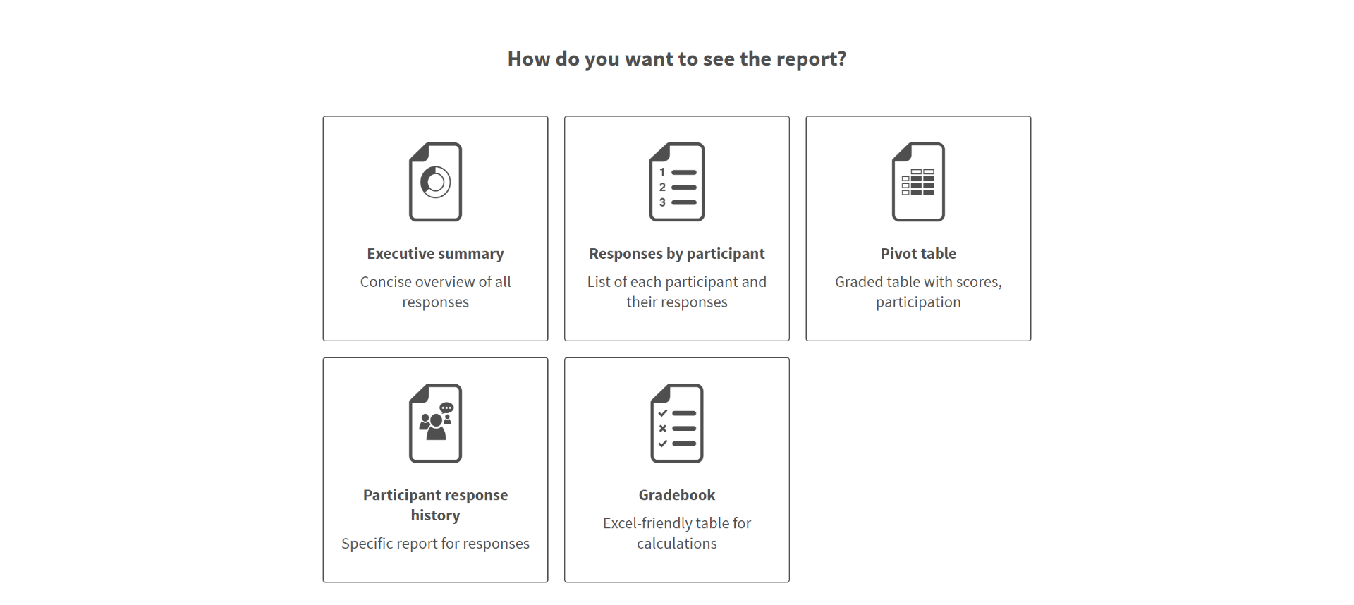 A screenshot showing the types of report you can generate from Poll Everywhere, including the 'Executive Summary', 'Responses by participant', 'Pivot Table', 'Participant History' and 'Gradebook'.